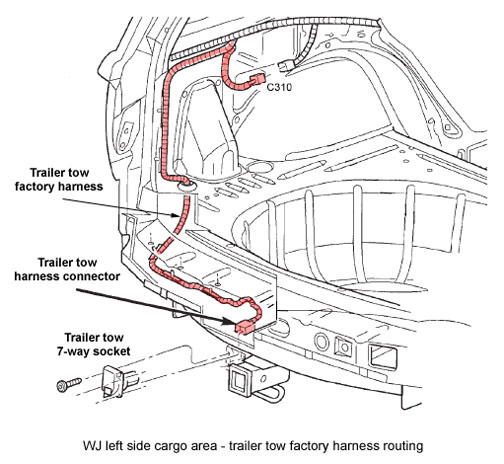 Jeep Grand Cherokee WJ - Trailer towing | 1998 Jeep Grand Cherokee Trailer Wiring Harness |  | Managing your personal web pages (pages.mtu.edu)