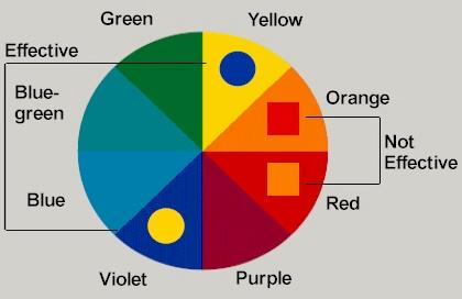 It Is Not Effective To Contrast Colors That Are Next
