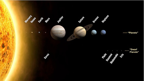 planets at moon distance - photo #23