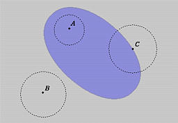 Note That A Surface (a Two Dimensional Object) Is Never A Solid (a  Three Dimensional Object). In Fact, A Surface Does Not Have Any Interior  Point.