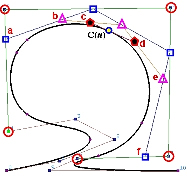 B-spline Curves: Subdividing a B-spline Curve