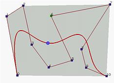 Construction of Bézier Curves