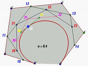 Finding a Point on a Bézier Curve: De Casteljau's Algorithm