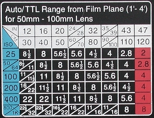 Manual camera-settings-for-flash-photography.