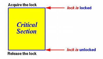 DIAGRAM-lock-concept.jpg